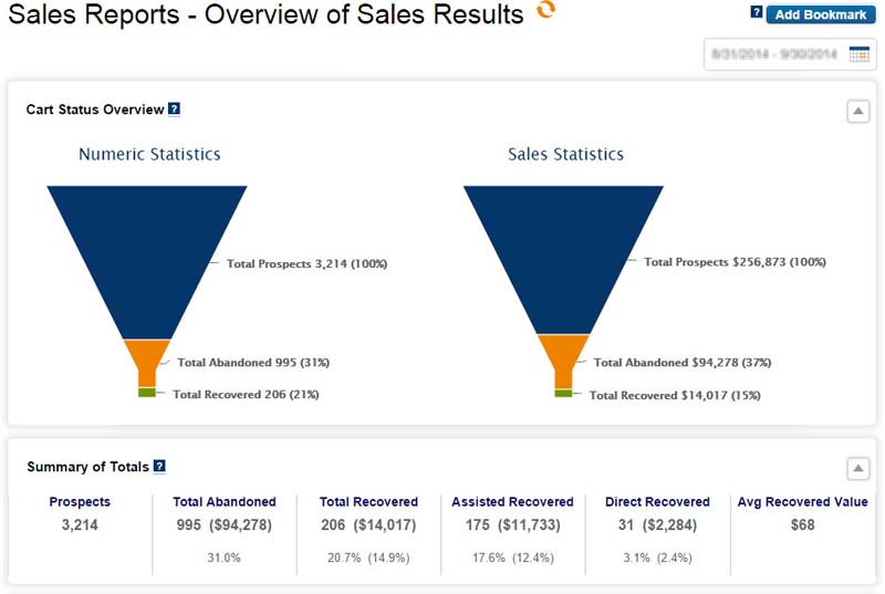 Sales Reports
