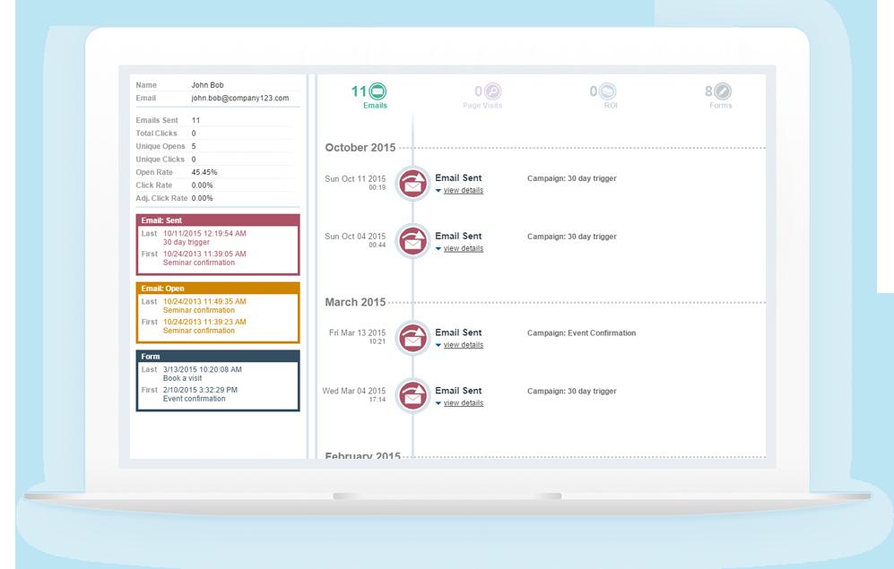 Salesforce Openmoves Digital Marketing Agency Ny