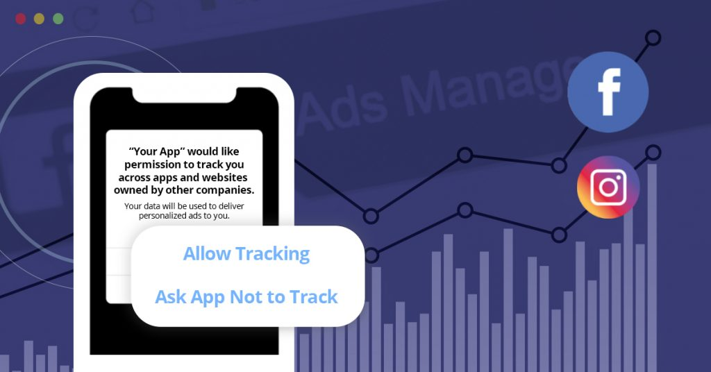 iOS14.5's Impact on Facebook Ads Performance: What We've Seen so Far